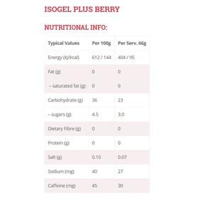 High5 IsoGel Plus Alimentazione sportiva Berry 60ml giallo/blu